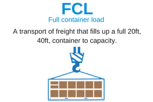 FCL – Full Container Load