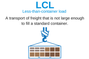 LCL – Less Than A Container Load